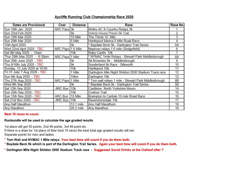 ARC Championship 2020