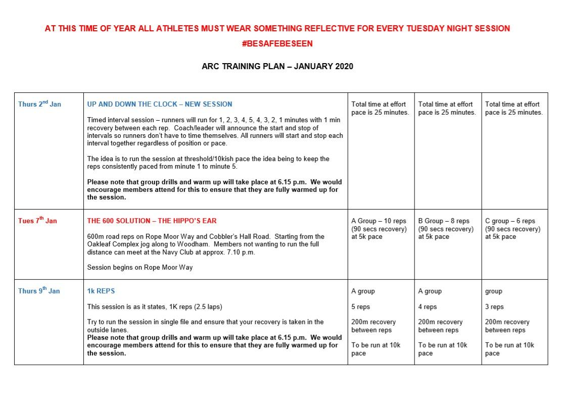 ARC Trg Plan - Jan 2020 a