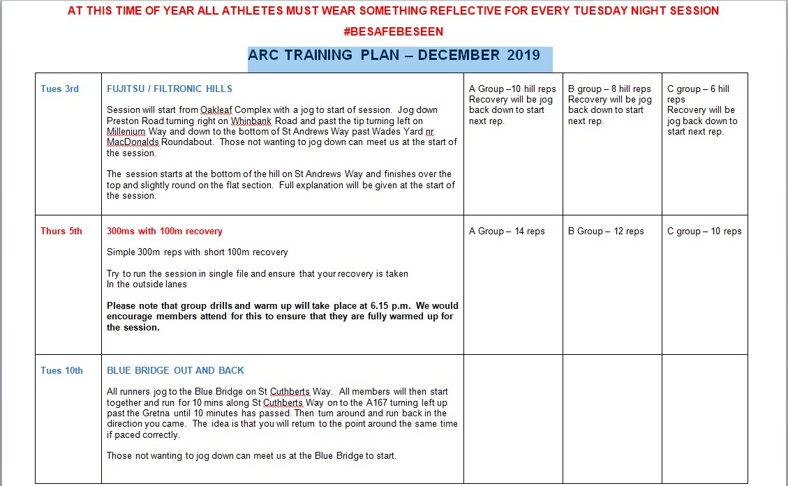 December 2019 - Training Plan 1