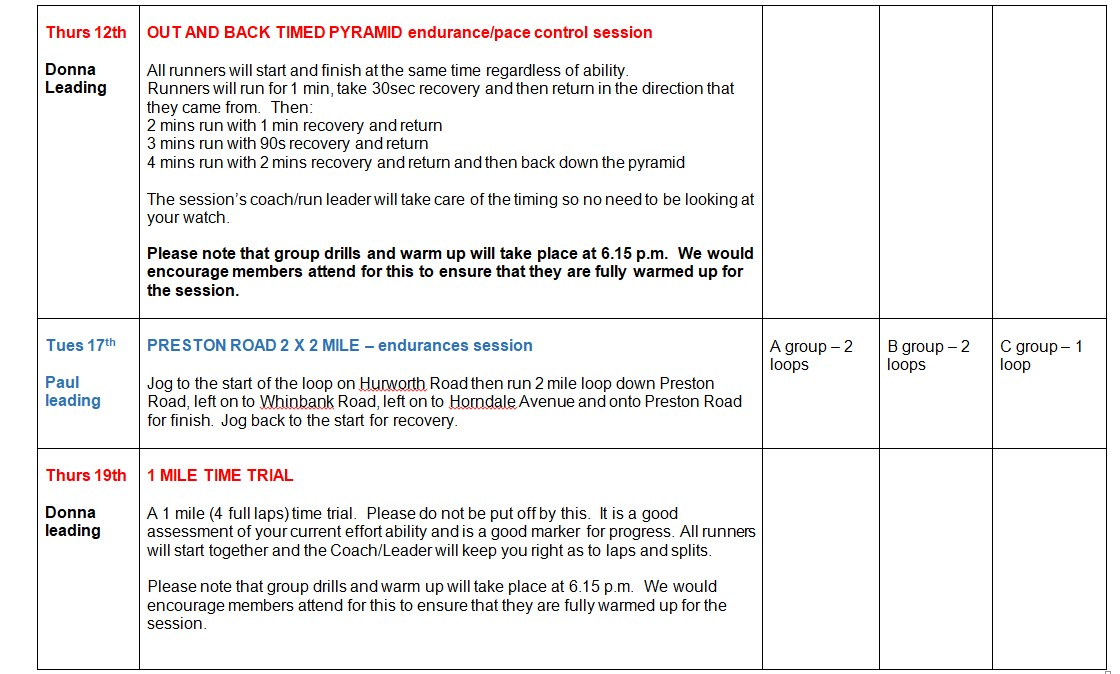 ARC Trg Plan - Mar 2020 B
