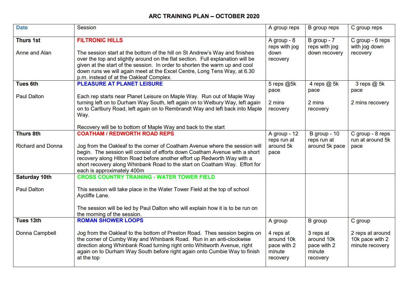 ARC Trg Plan - Oct 2020 Amended A