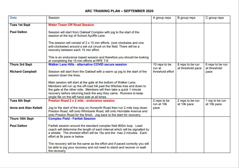 ARC Trg Plan - Sept 2020 A