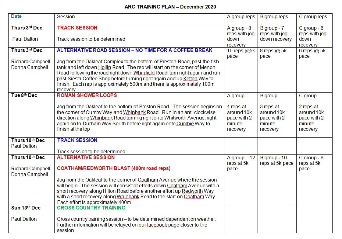 December 2020 - Training Plan 1