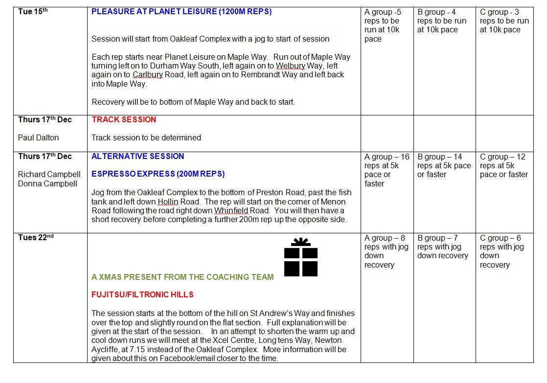 December 2020 - Training Plan 2