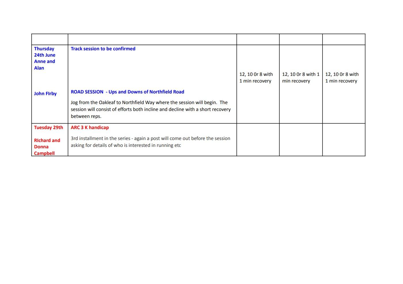 ARC Training Plan June 2021 d