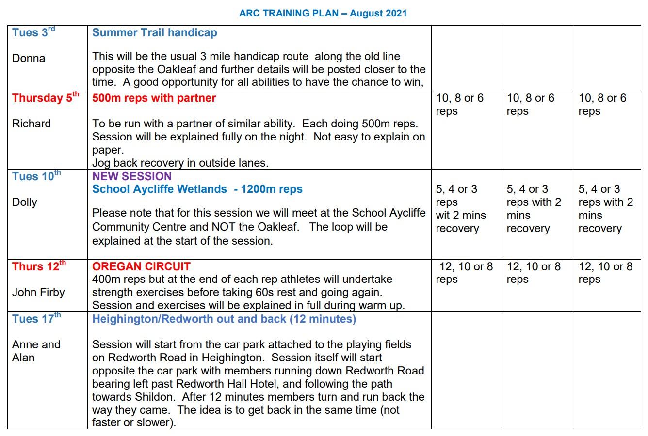 ARC Training Plan August v3 2021 a