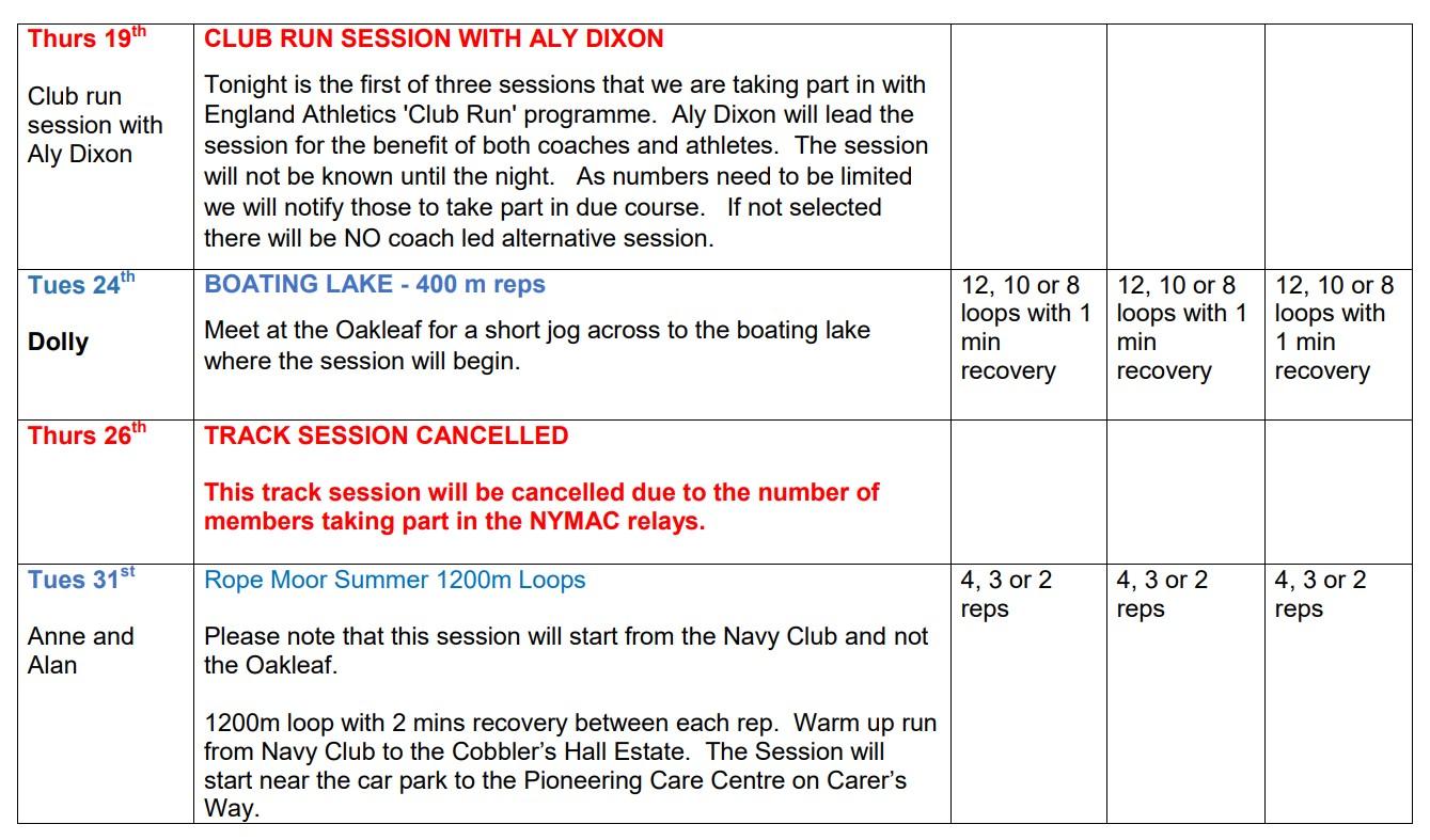 ARC Training Plan August v3 2021 b