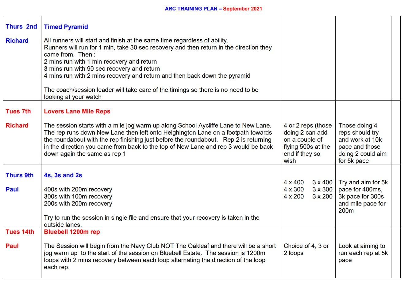 ARC Training Plan September 2021 a