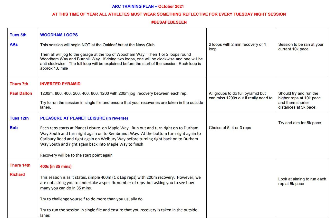 ARC Training Plan October 2021 a