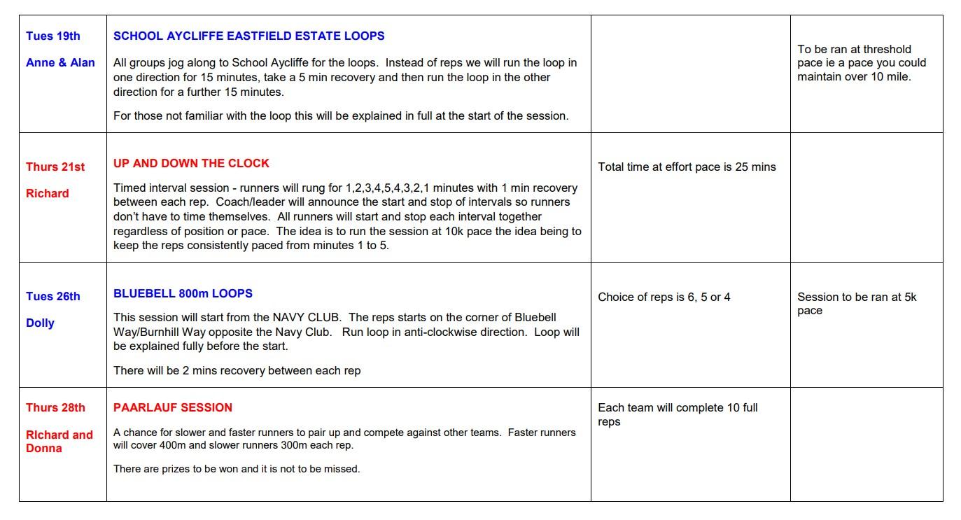 ARC Training Plan October 2021 b